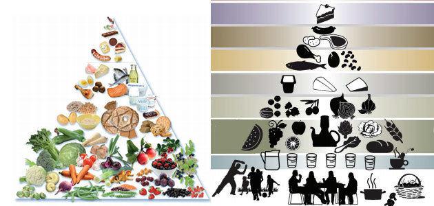La OMS recomienda la Dieta Mediterránea y la Nórdica para mejorar la salud