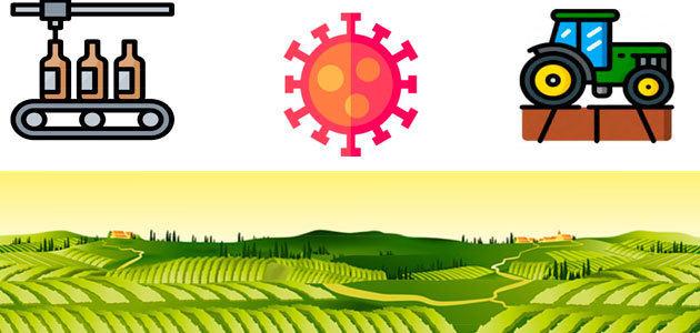 COVID-19: Guía práctica de medidas para el sector agroalimentario