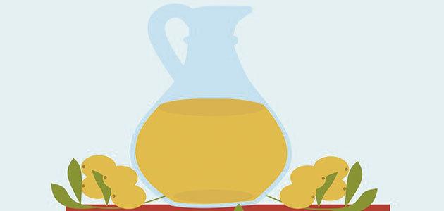 Estudian los beneficios del aceite de oliva en un modelo animal experimental de esclerosis múltiple