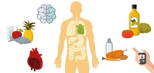 Evidencias científicas sustanciales que respaldan los beneficios del AOVE para la salud
